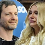 The Battle between Kesha and her Producer from a Legal Perspective