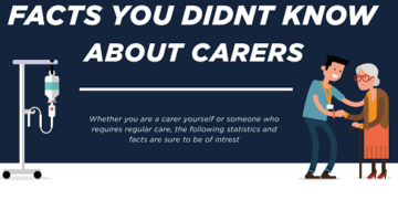 Infographic: Facts You Didn't Know About Carers