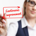 What makes compliance training so crucial for your organization?